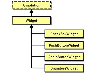 widget-inheritance-hierarchy