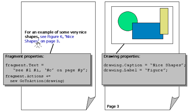 auto-format-a-cross-reference