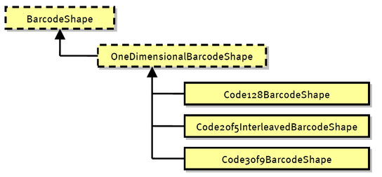 barcodeshape-class-hierarchy