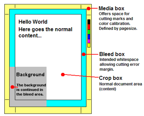 page-boxes