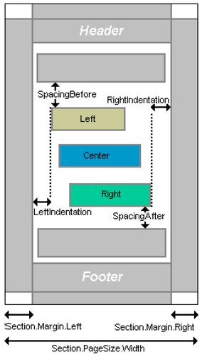 paragraph-positioning-relative-to-the-cursor