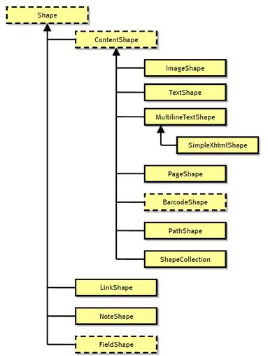 partial-shape-class-hierarchy