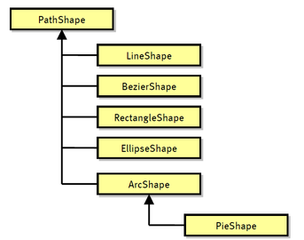 pathshape-class-hierarchy