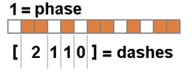 the-pattern-of-a-pen-is-defined-by-a-phase-and-a-dashes-array